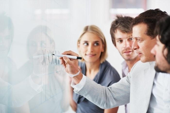 современные принципы развития бизнеса в россии