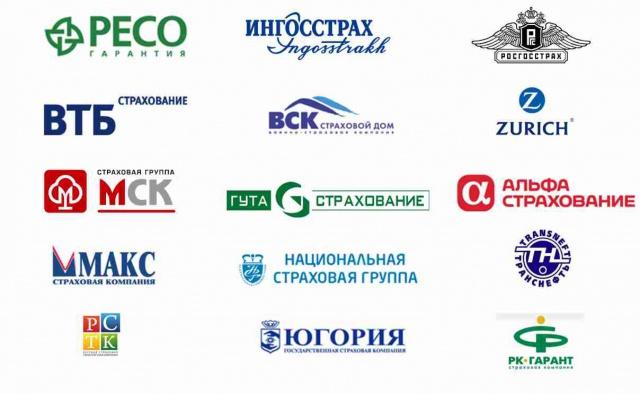 Инвестиционная деятельность страховых организаций