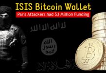 Криптовалюта как средство легализации преступных доходов и финансирования терроризма