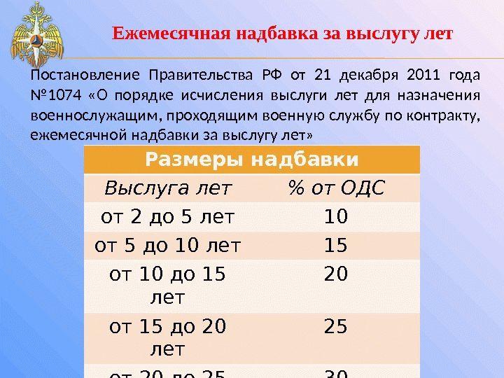 Зарплата прокурора рф