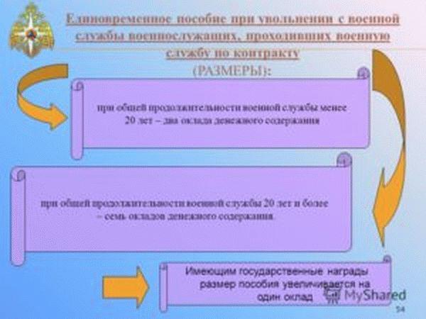 Бухгалтерский счет для оприходования элементов с бракованного материала